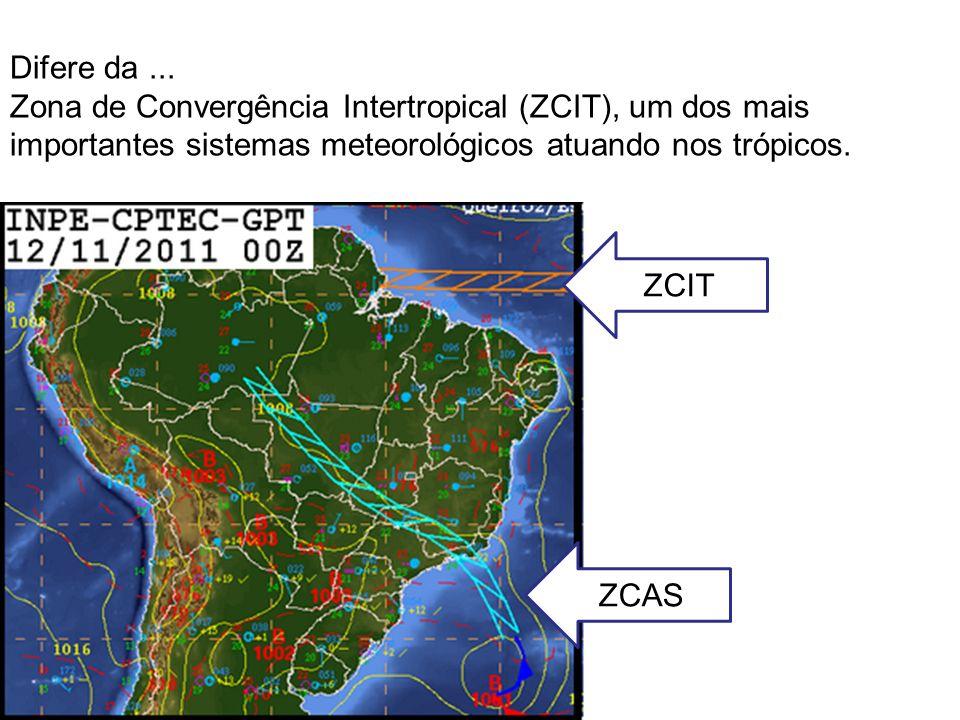 Difere da ... Zona de Convergência Intertropical (ZCIT), um dos mais importantes sistemas meteorológicos atuando nos trópicos.