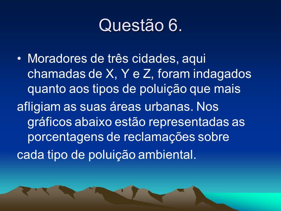 Questão 6. Moradores de três cidades, aqui chamadas de X, Y e Z, foram indagados quanto aos tipos de poluição que mais.