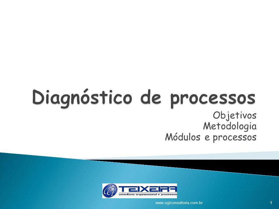 Diagnóstico de processos