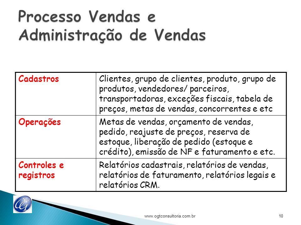 Processo Vendas e Administração de Vendas