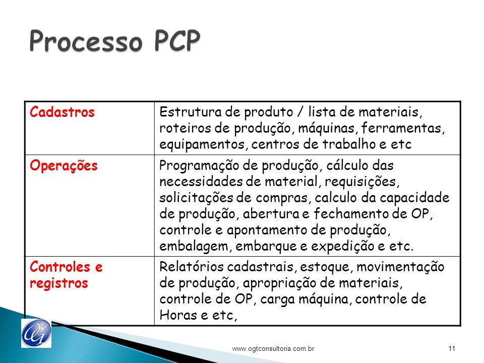 Processo PCP Cadastros