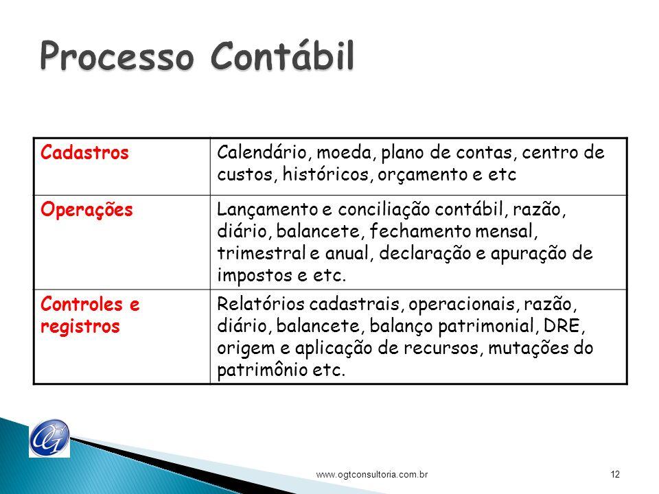 Processo Contábil Cadastros