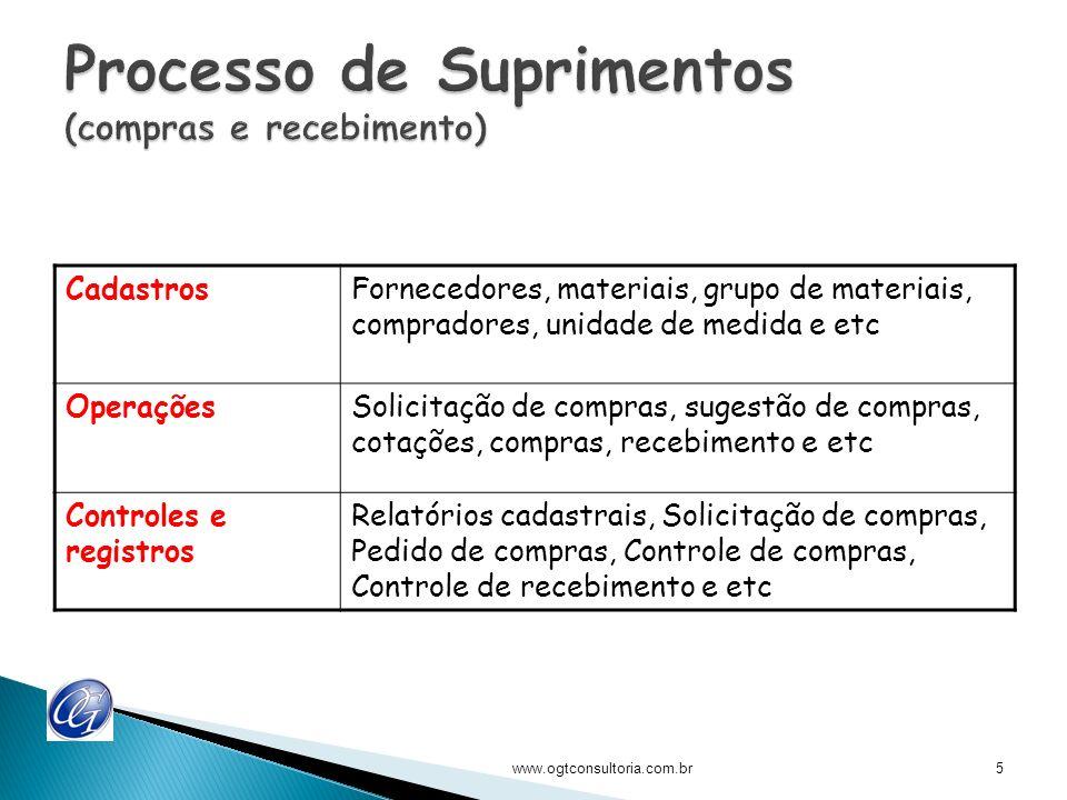 Processo de Suprimentos (compras e recebimento)
