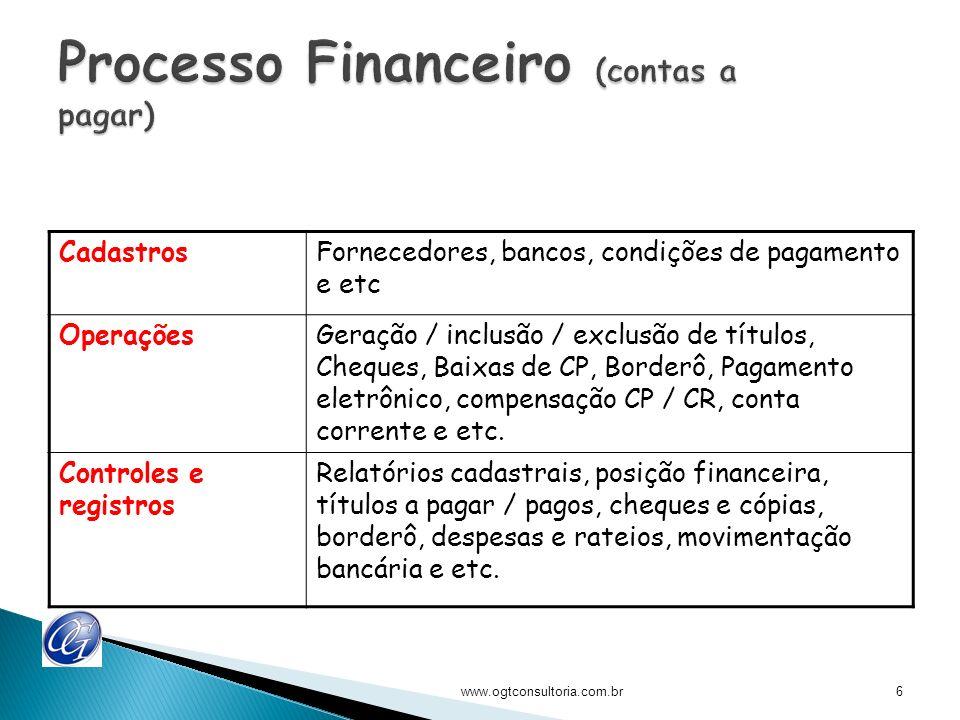 Processo Financeiro (contas a pagar)