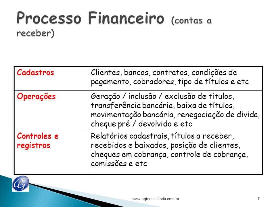 Processo Financeiro (contas a receber)