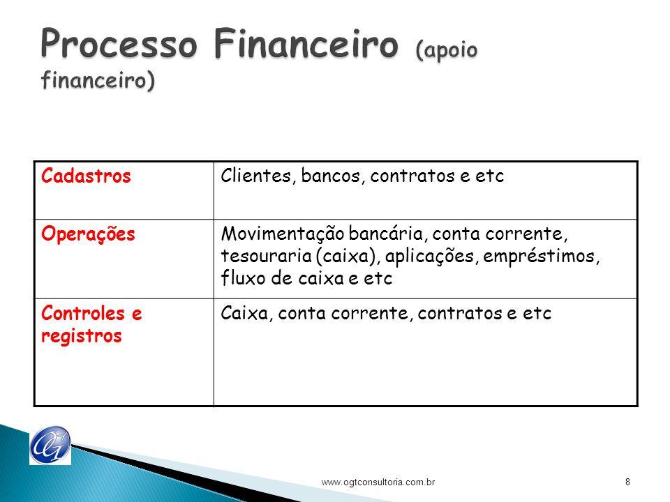 Processo Financeiro (apoio financeiro)