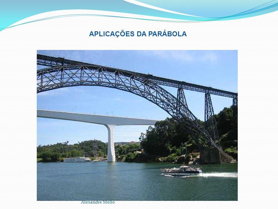 APLICAÇÕES DA PARÁBOLA