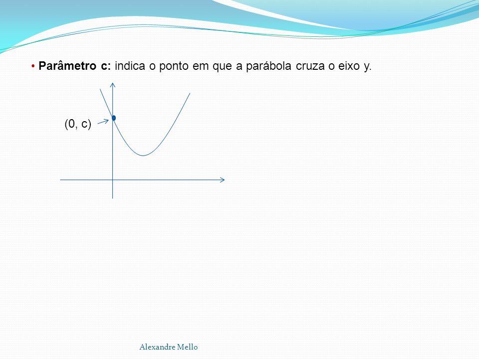 Parâmetro c: indica o ponto em que a parábola cruza o eixo y.