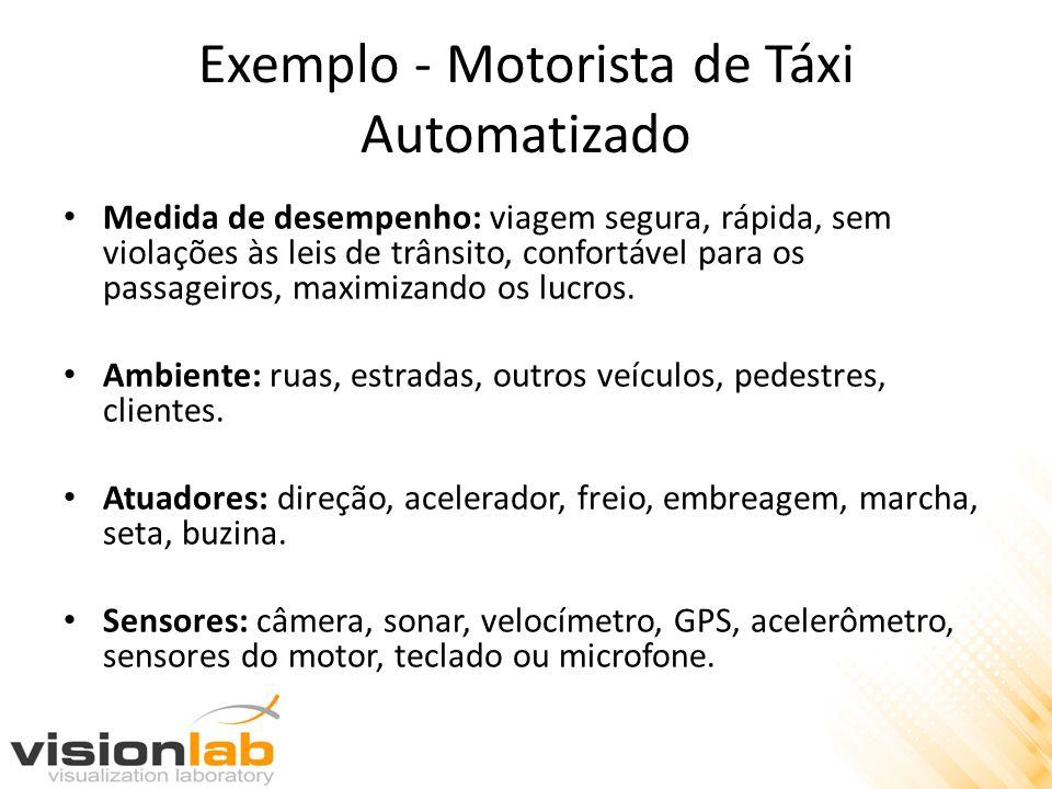 Exemplo - Motorista de Táxi Automatizado
