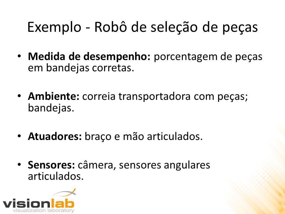 Exemplo - Robô de seleção de peças