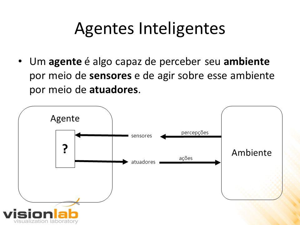 Agentes Inteligentes Um agente é algo capaz de perceber seu ambiente por meio de sensores e de agir sobre esse ambiente por meio de atuadores.