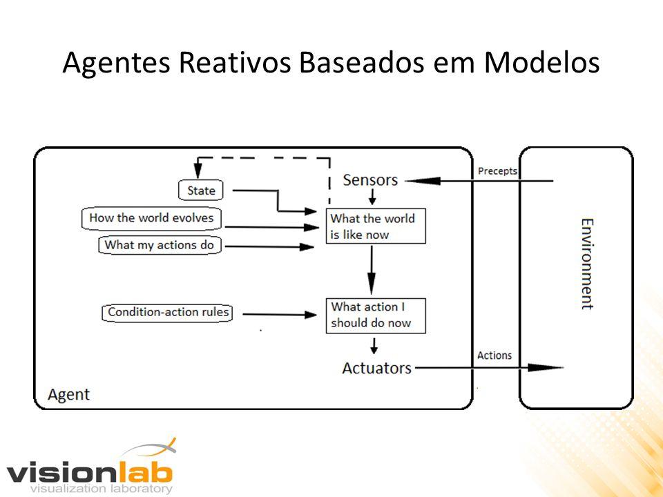 Agentes Reativos Baseados em Modelos