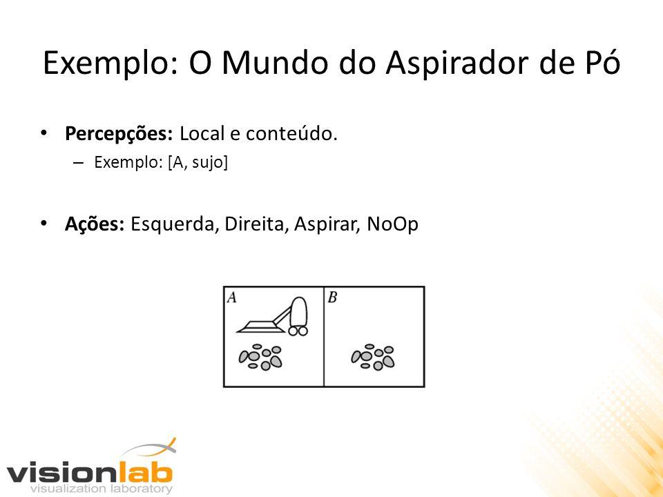 Exemplo: O Mundo do Aspirador de Pó