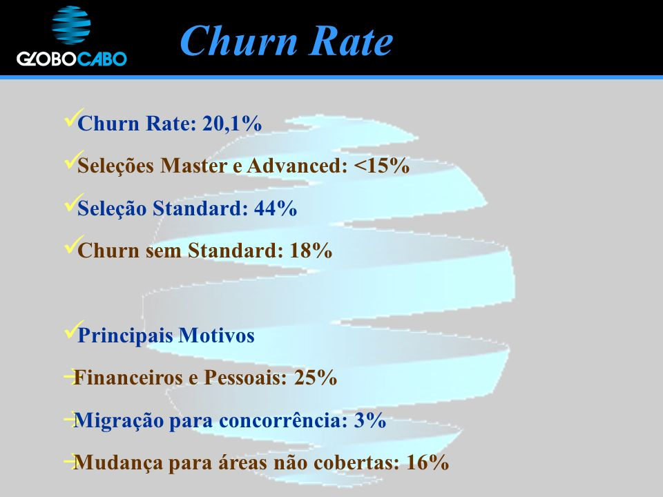 Churn Rate Churn Rate: 20,1% Seleções Master e Advanced: <15%