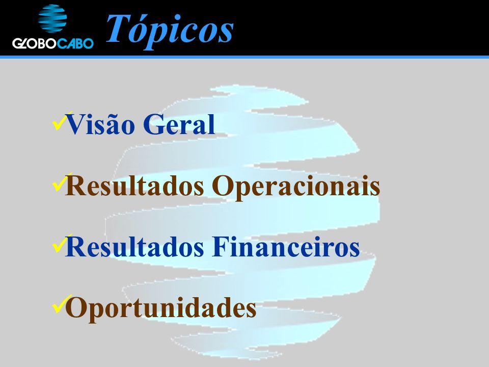 Tópicos Visão Geral Resultados Operacionais Resultados Financeiros