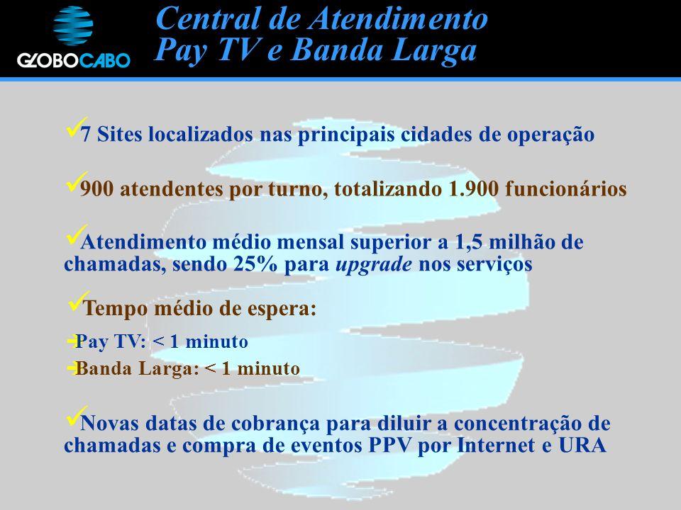 Central de Atendimento Pay TV e Banda Larga