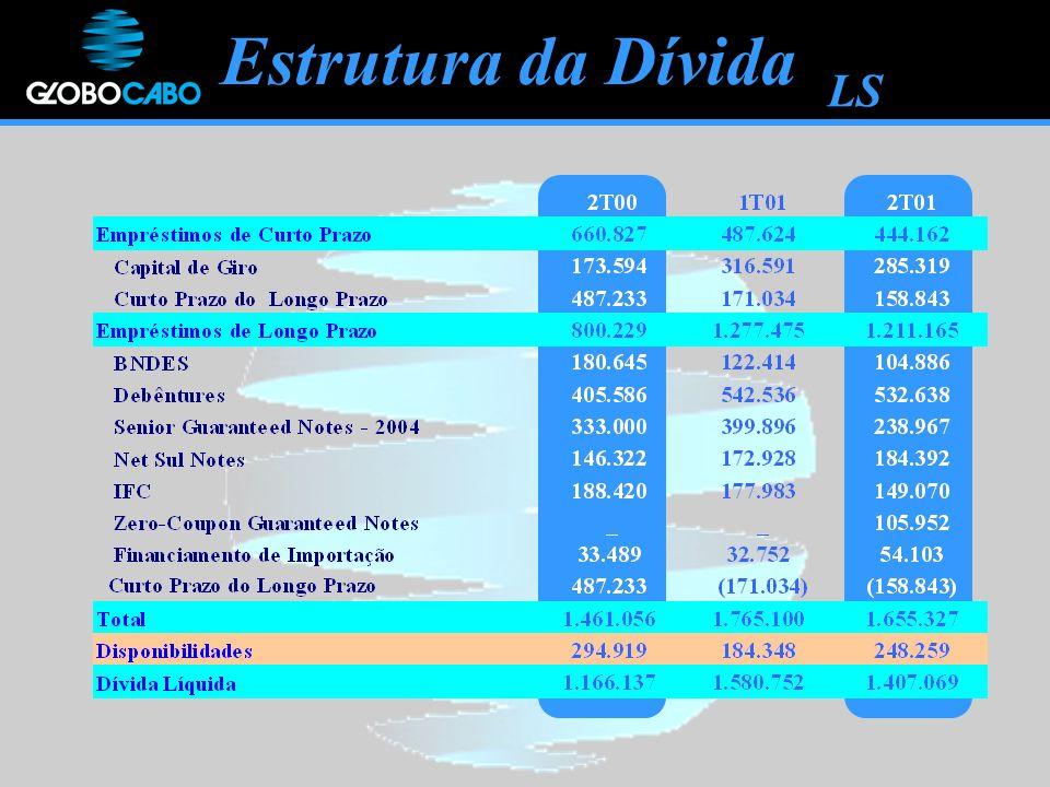 Estrutura da Dívida LS