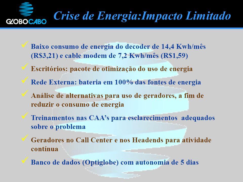 Crise de Energia:Impacto Limitado