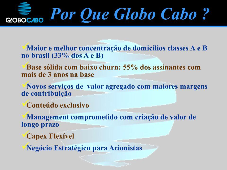 Por Que Globo Cabo Maior e melhor concentração de domicílios classes A e B no brasil (33% dos A e B)