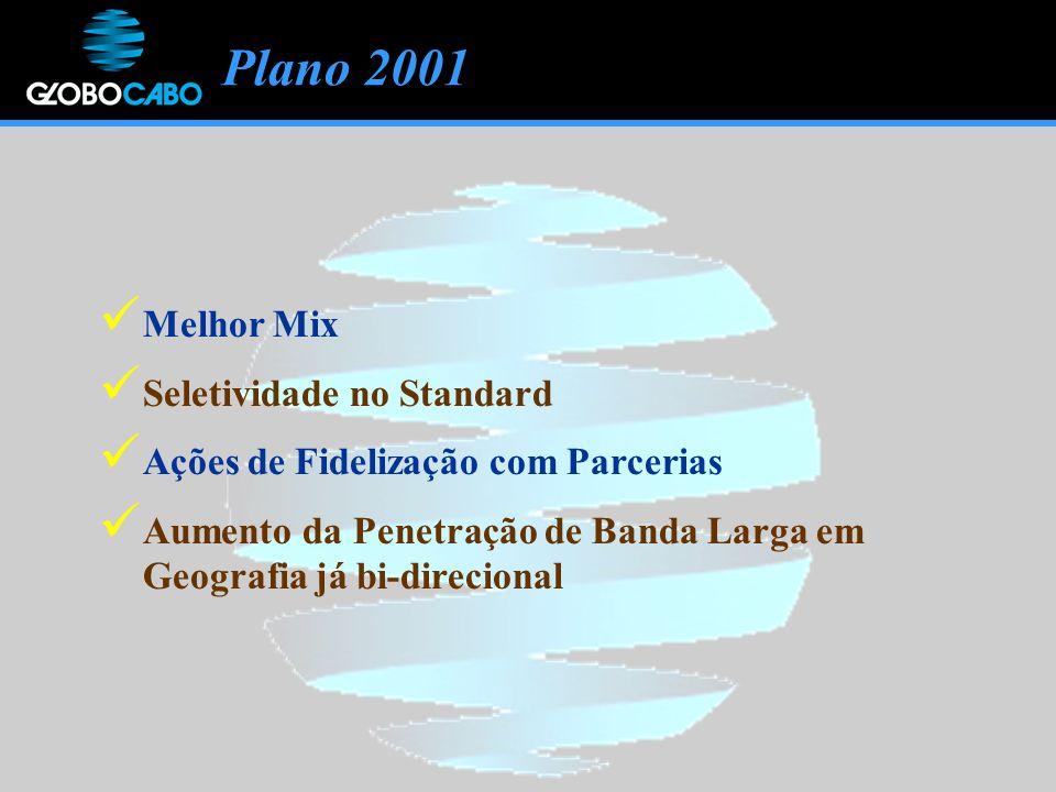Plano 2001 Melhor Mix Seletividade no Standard