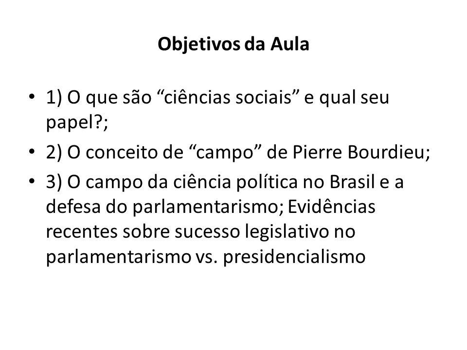 Objetivos da Aula 1) O que são ciências sociais e qual seu papel ; 2) O conceito de campo de Pierre Bourdieu;
