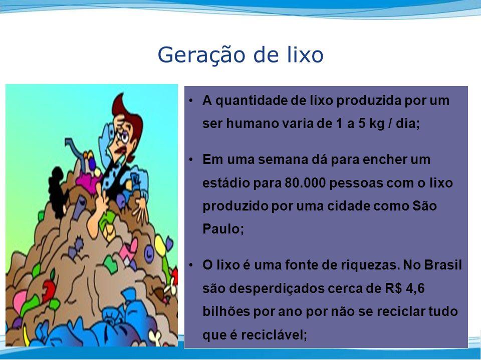 Geração de lixo A quantidade de lixo produzida por um ser humano varia de 1 a 5 kg / dia;