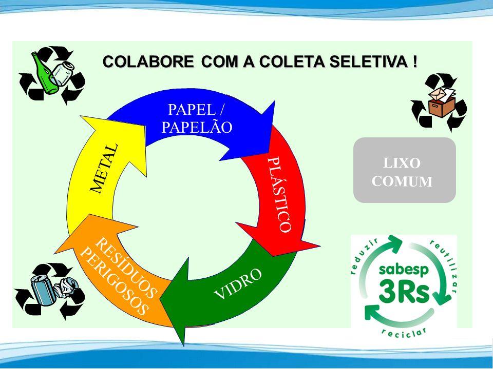 COLABORE COM A COLETA SELETIVA !