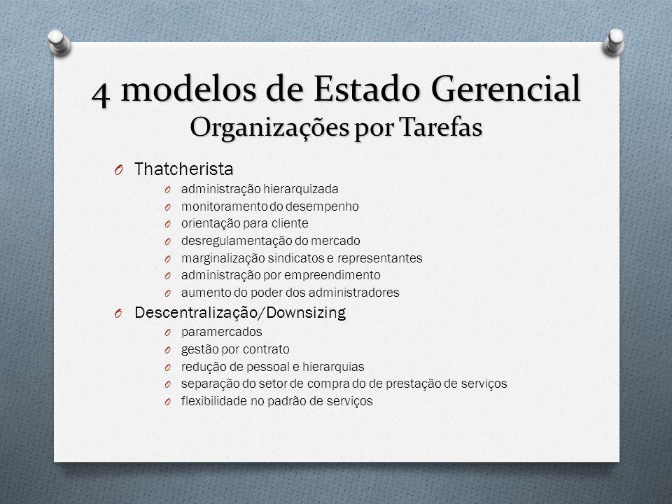 4 modelos de Estado Gerencial Organizações por Tarefas