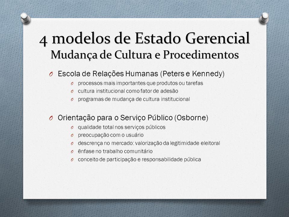 4 modelos de Estado Gerencial Mudança de Cultura e Procedimentos