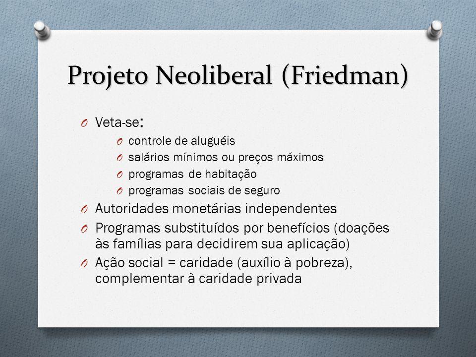 Projeto Neoliberal (Friedman)
