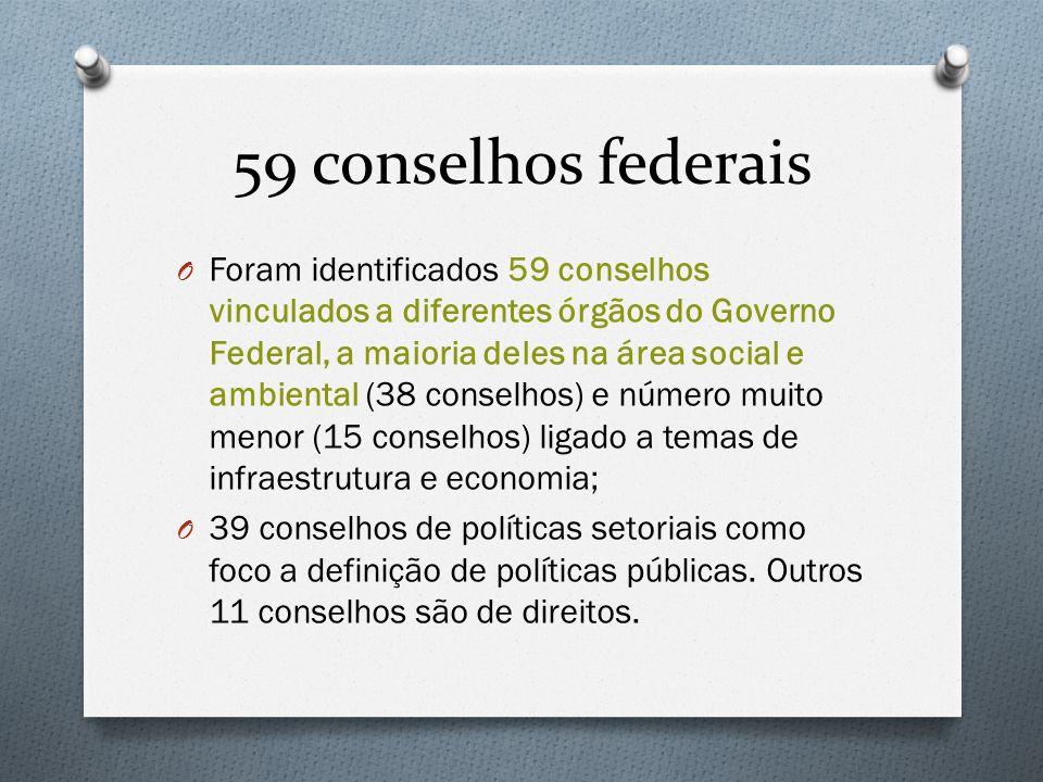 59 conselhos federais
