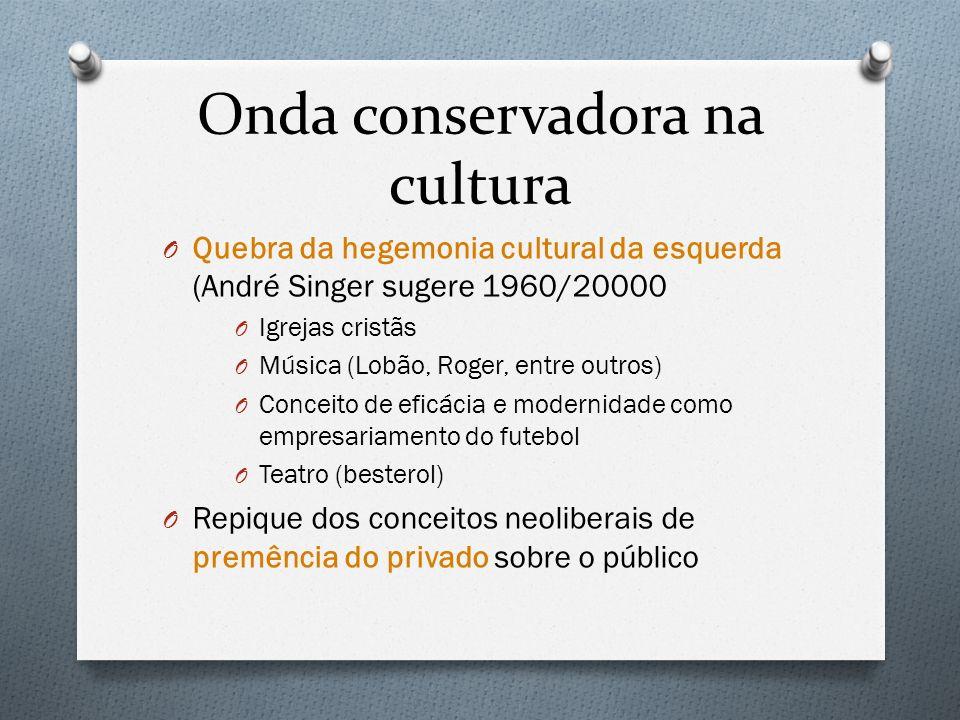 Onda conservadora na cultura