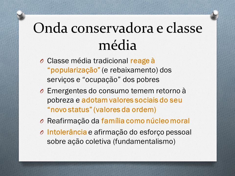 Onda conservadora e classe média