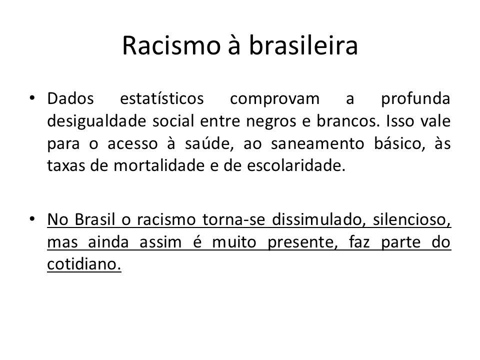 Racismo à brasileira