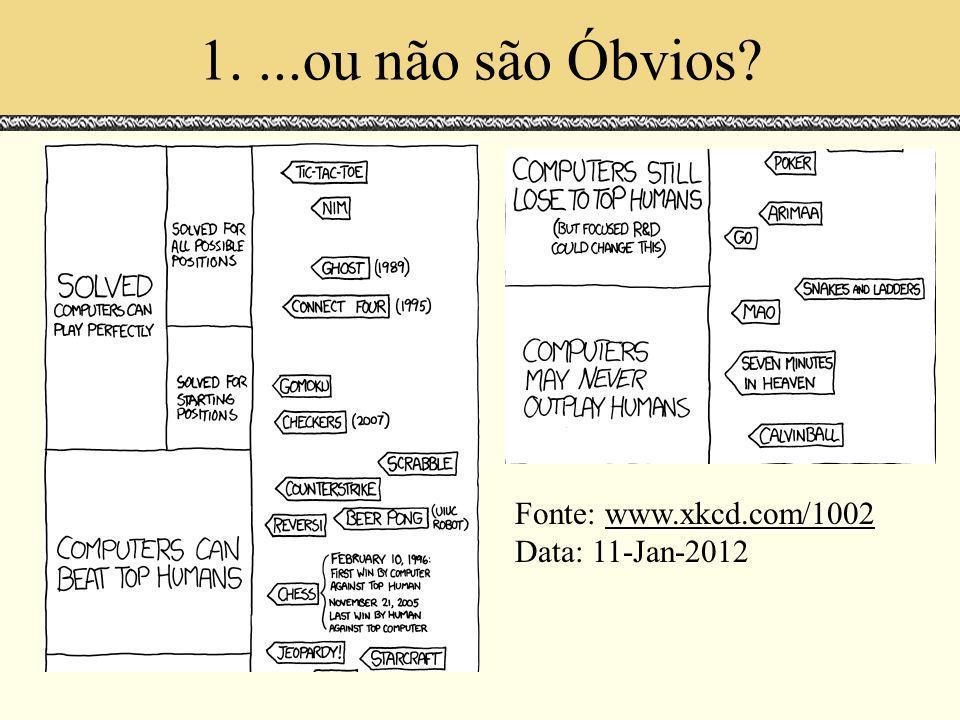 1. ...ou não são Óbvios Fonte: www.xkcd.com/1002 Data: 11-Jan-2012
