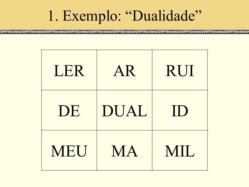 LER AR RUI DE DUAL ID MEU MA MIL 1. Exemplo: Dualidade