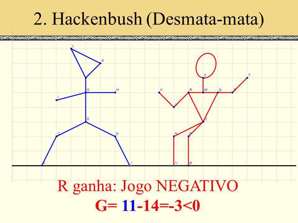 2. Hackenbush (Desmata-mata)