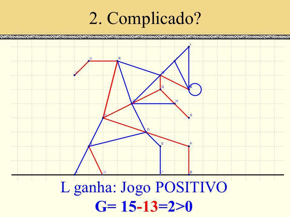2. Complicado L ganha: Jogo POSITIVO G= 15-13=2>0