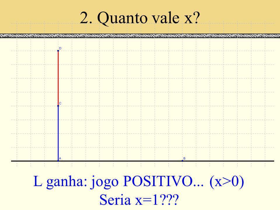 L ganha: jogo POSITIVO... (x>0)