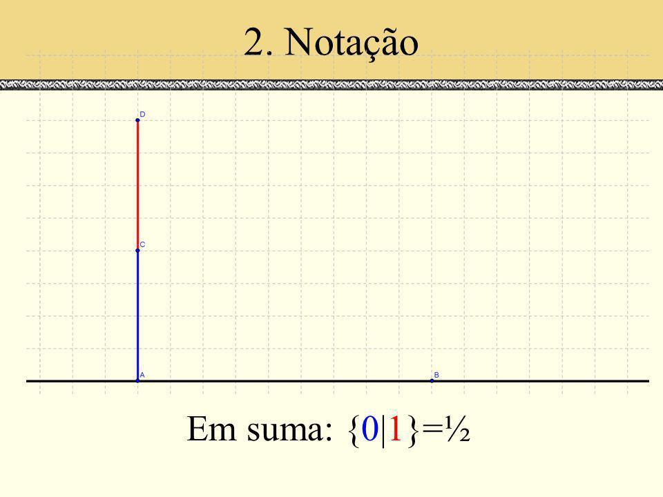 2. Notação Em suma: {0|1}=½ Espaços de Escala Julho 2000