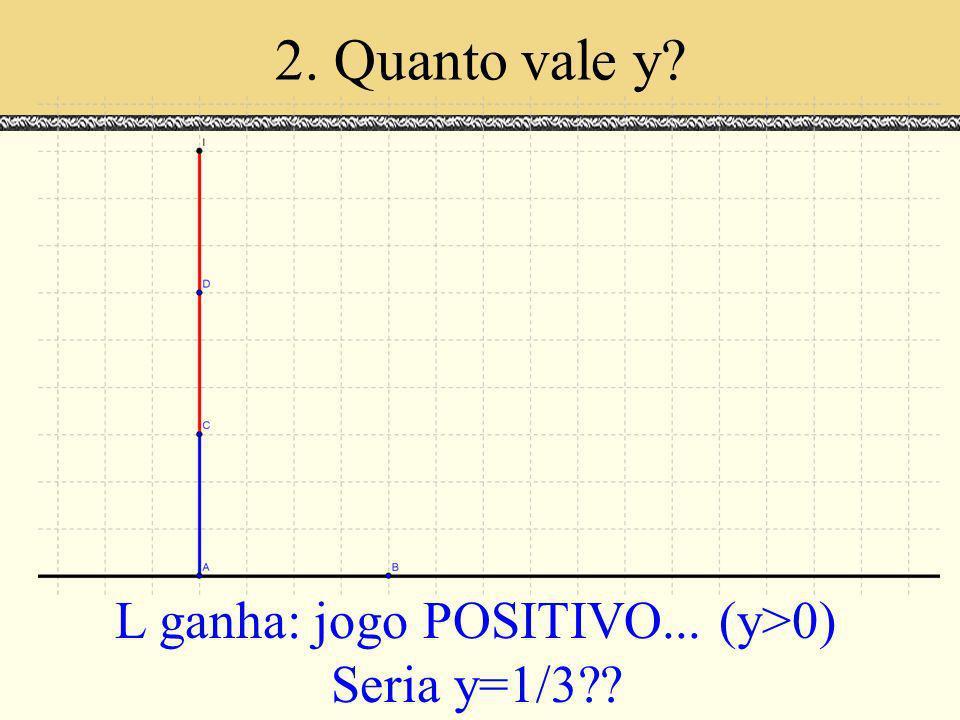 L ganha: jogo POSITIVO... (y>0)