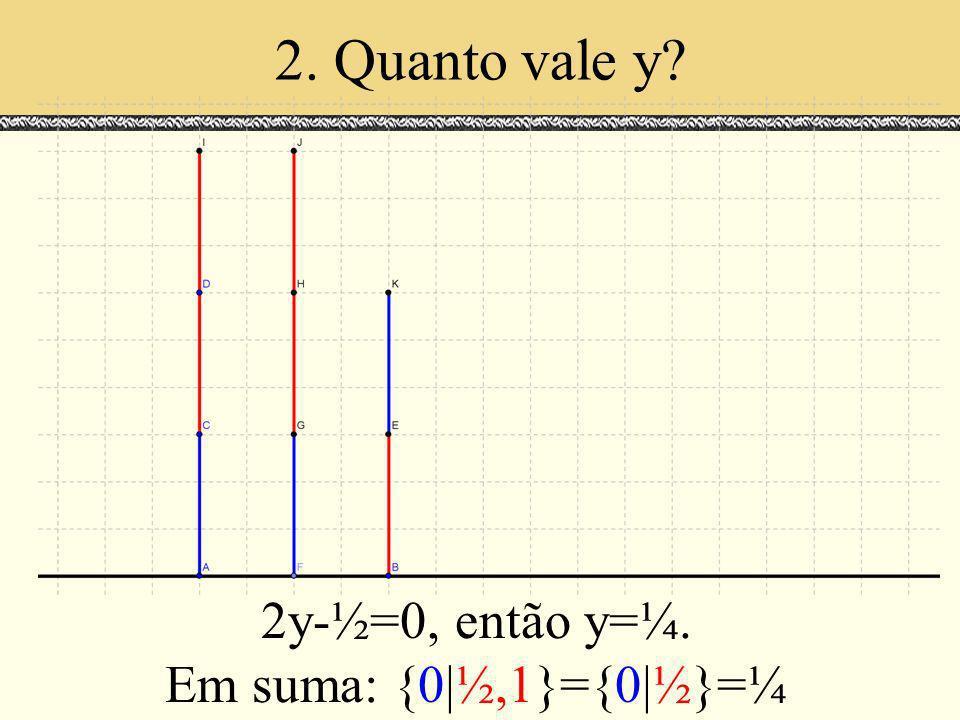 2. Quanto vale y 2y-½=0, então y=¼. Em suma: {0|½,1}={0|½}=¼