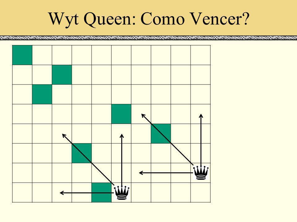 Wyt Queen: Como Vencer Espaços de Escala Julho 2000