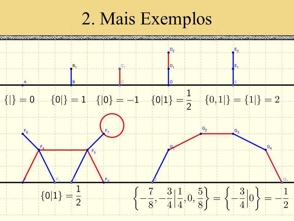 2. Mais Exemplos Espaços de Escala Julho 2000 Ralph Teixeira, EC 2000