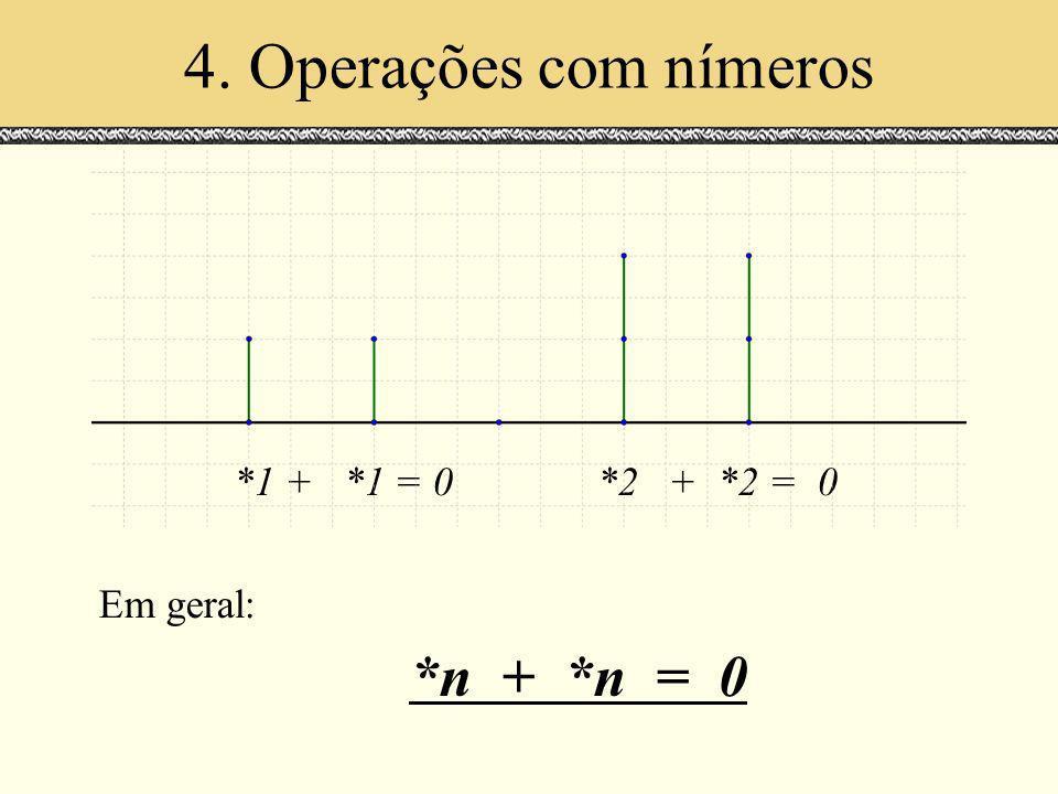 4. Operações com nímeros *1 + *1 = 0 *2 + *2 = 0 Em geral: *n + *n = 0