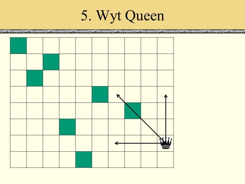 5. Wyt Queen Espaços de Escala Julho 2000 Ralph Teixeira, EC 2000