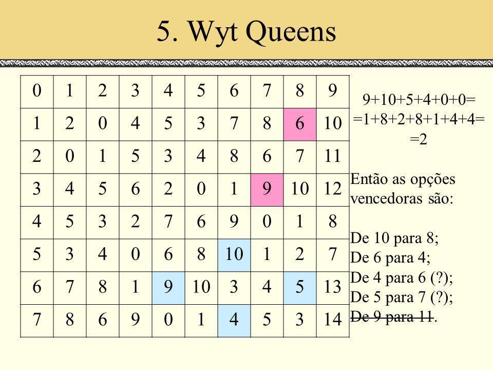 Espaços de Escala 5. Wyt Queens. Julho 2000. 1. 2. 3. 4. 5. 6. 7. 8. 9. 10. 11. 12. 13.