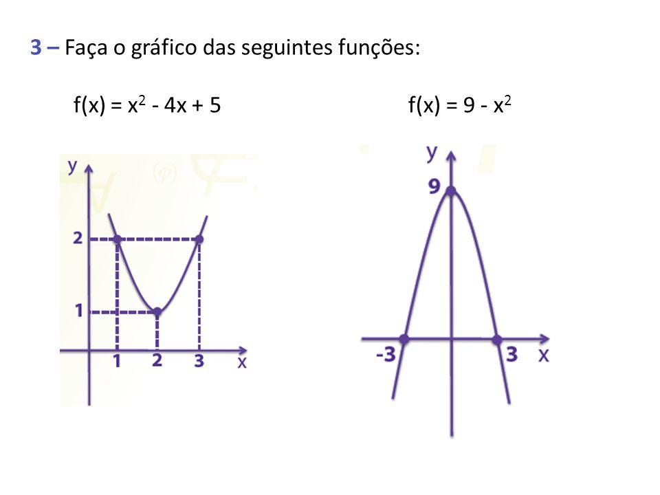 3 – Faça o gráfico das seguintes funções:
