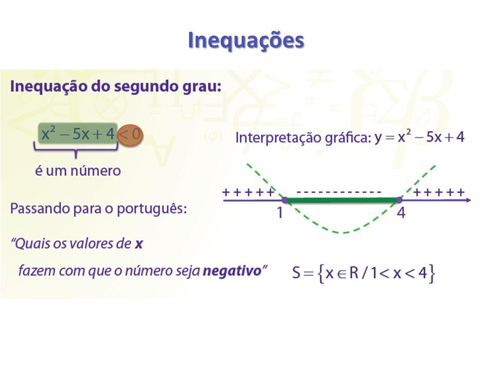 Inequações