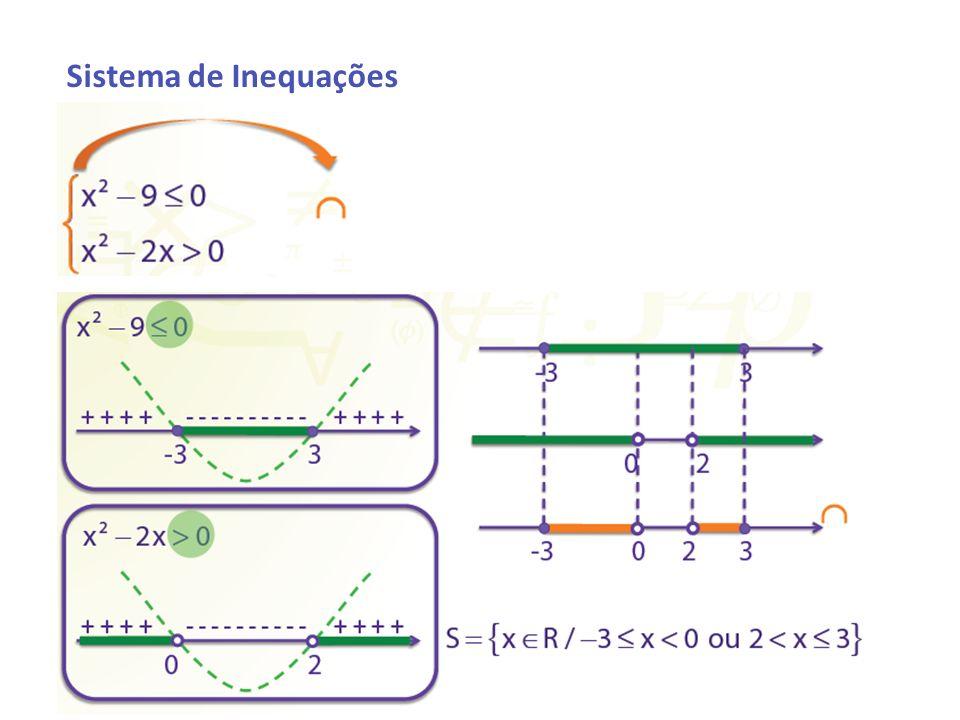 Sistema de Inequações